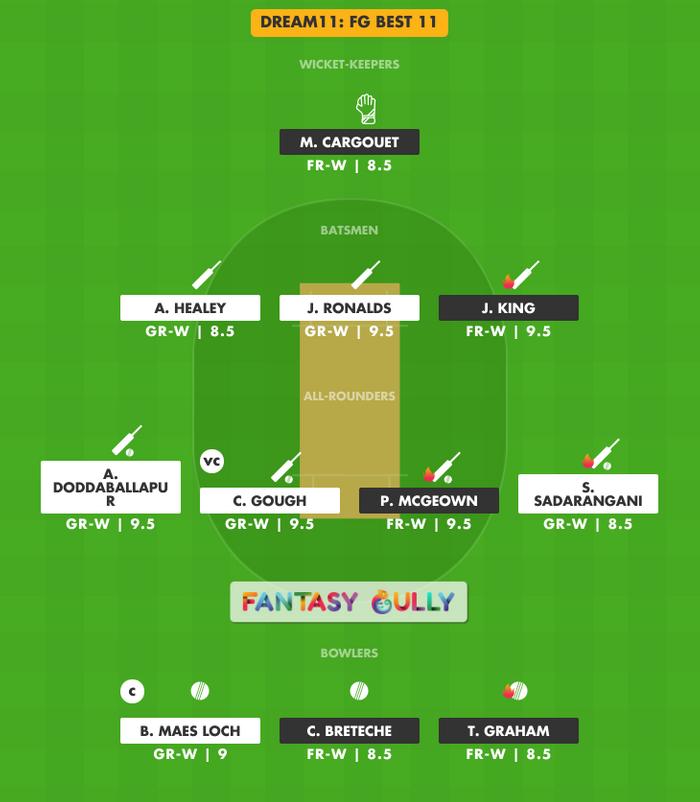 FG Best 11, GR-W vs FR-W Dream11 Fantasy Team Suggestion