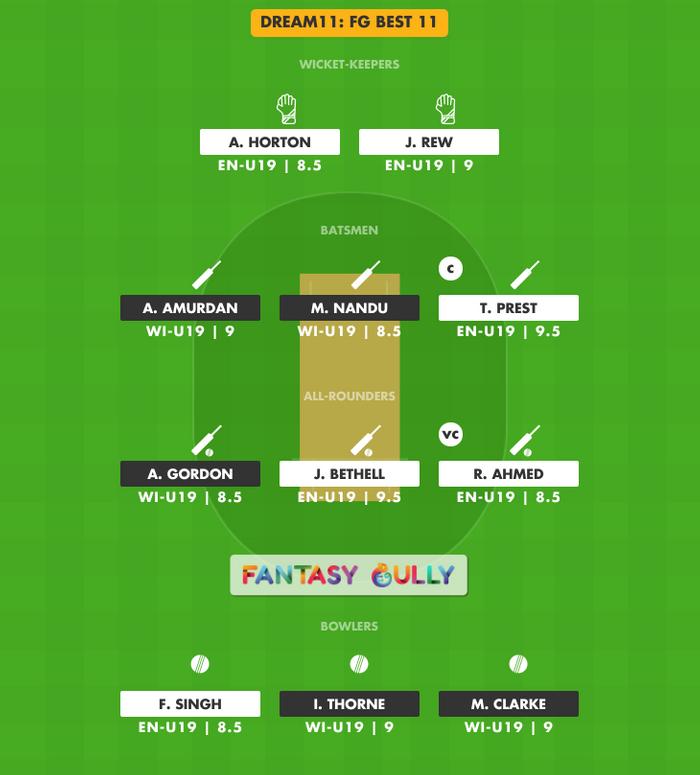 FG Best 11, EN-U19 vs WI-U19 Dream11 Fantasy Team Suggestion