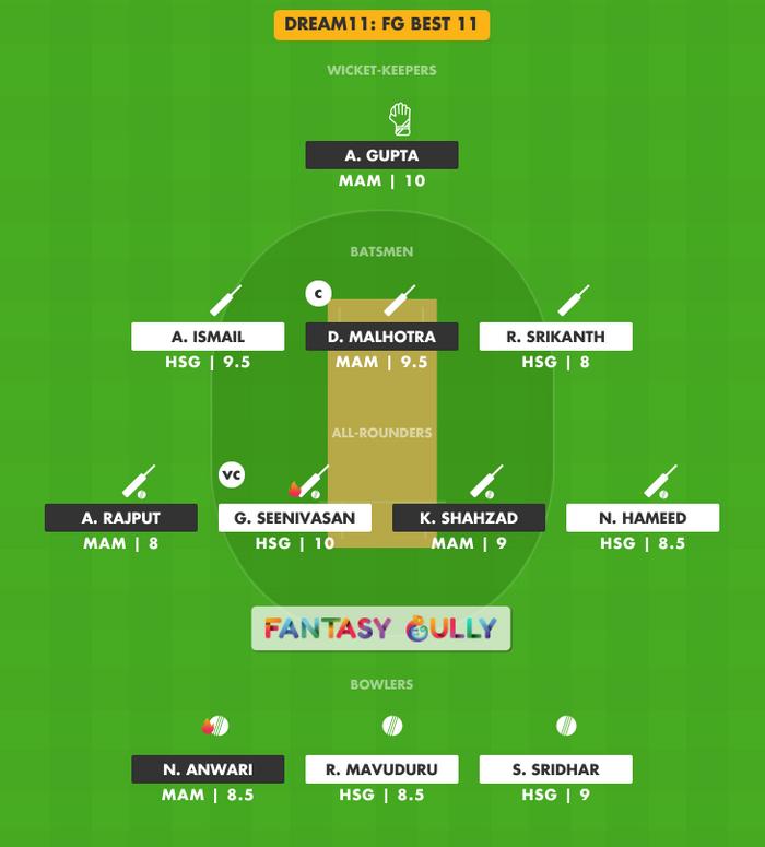 FG Best 11, MAM vs HSG Dream11 Fantasy Team Suggestion