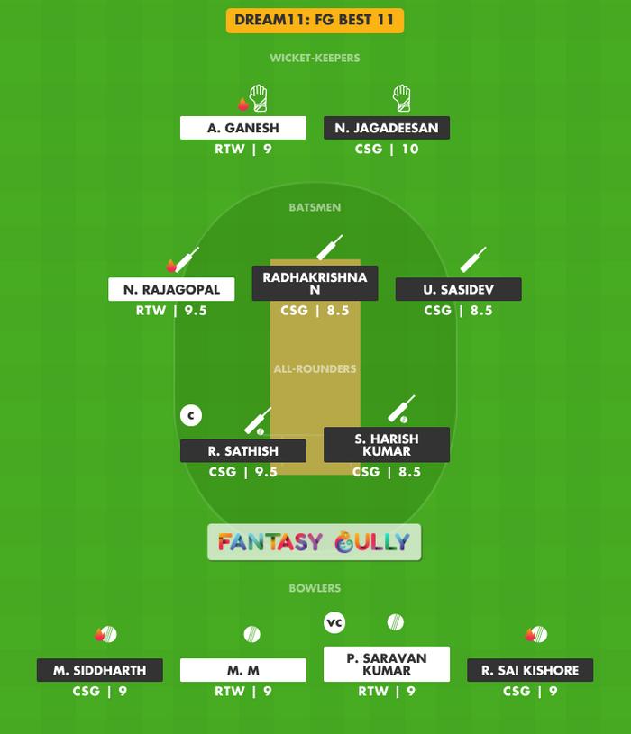 FG Best 11, RTW vs CSG Dream11 Fantasy Team Suggestion