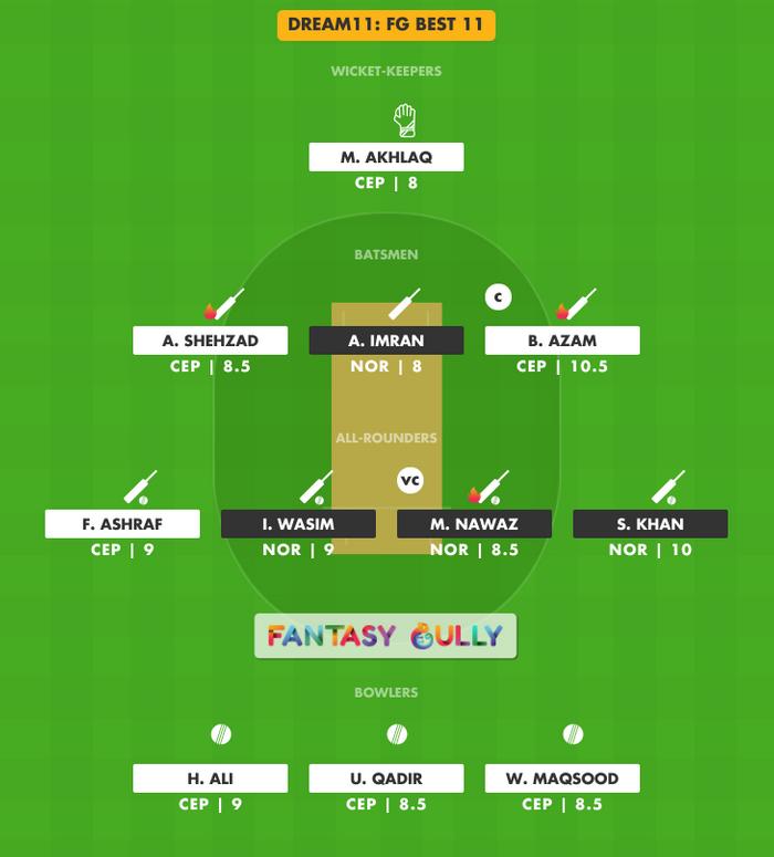 FG Best 11, CEP vs NOR Dream11 Fantasy Team Suggestion