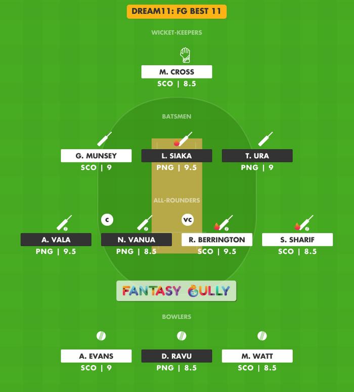 FG Best 11, PNG vs SCO Dream11 Fantasy Team Suggestion