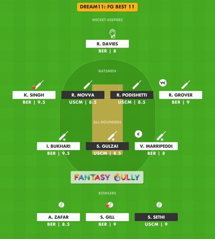 FG Best 11, BER vs USCM Dream11 Fantasy Team Suggestion