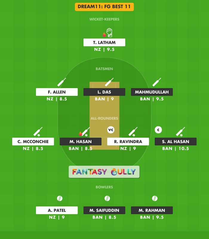 FG Best 11, BAN vs NZ Dream11 Fantasy Team Suggestion