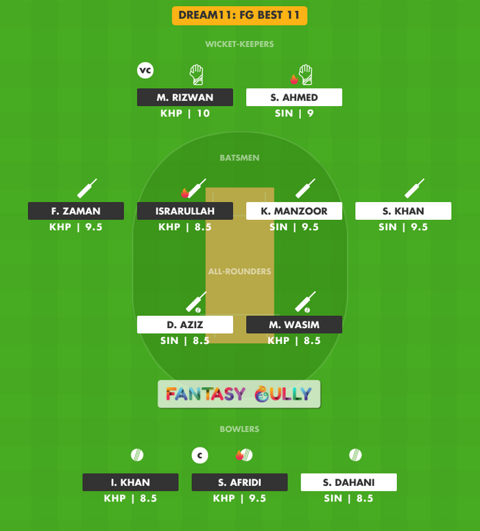 FG Best 11, SIN vs KHP Dream11 Fantasy Team Suggestion