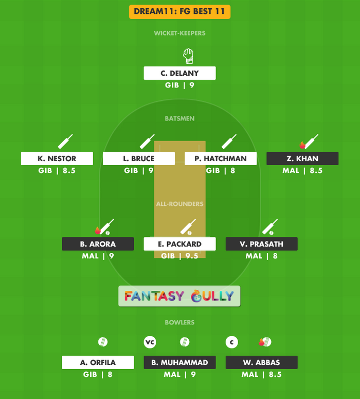 FG Best 11, GIB vs MAL Dream11 Fantasy Team Suggestion