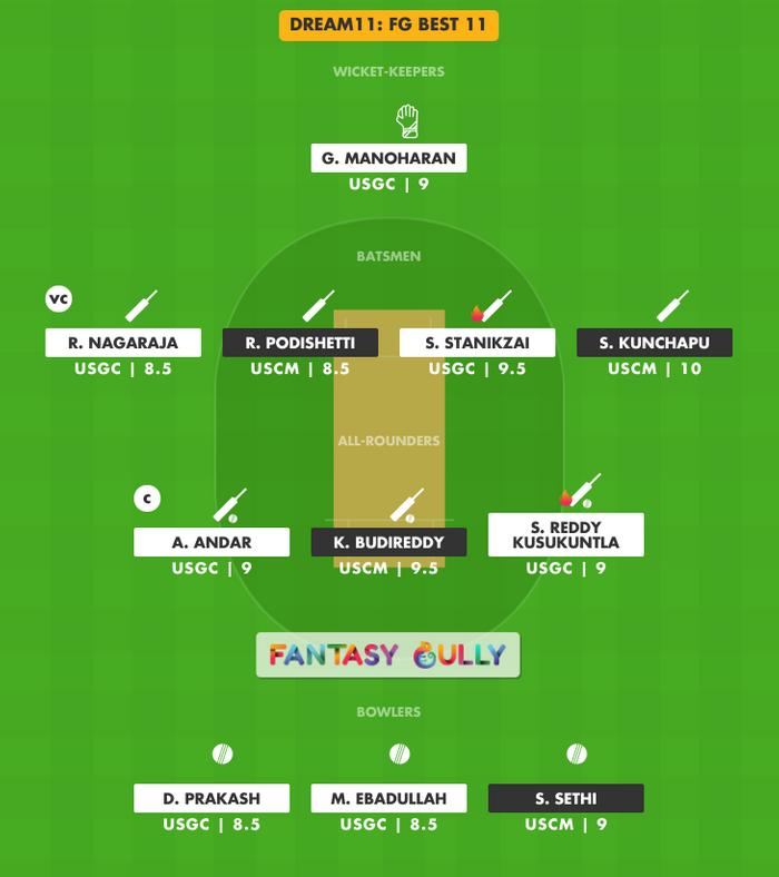 FG Best 11, USCM vs USGC Dream11 Fantasy Team Suggestion