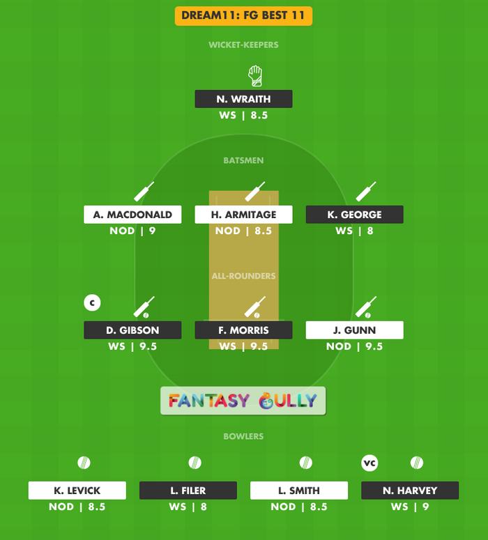 FG Best 11, NOD vs WS Dream11 Fantasy Team Suggestion