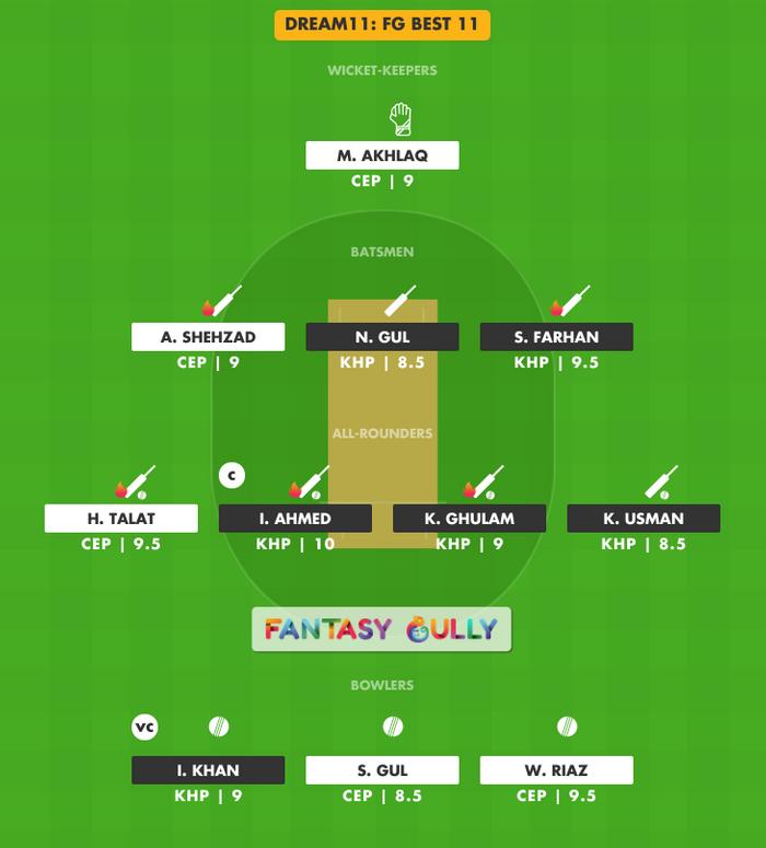 FG Best 11, KHP vs CEP Dream11 Fantasy Team Suggestion