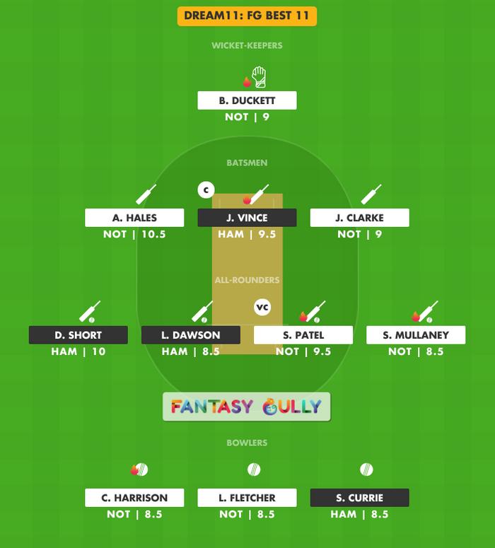 FG Best 11, NOT vs HAM Dream11 Fantasy Team Suggestion