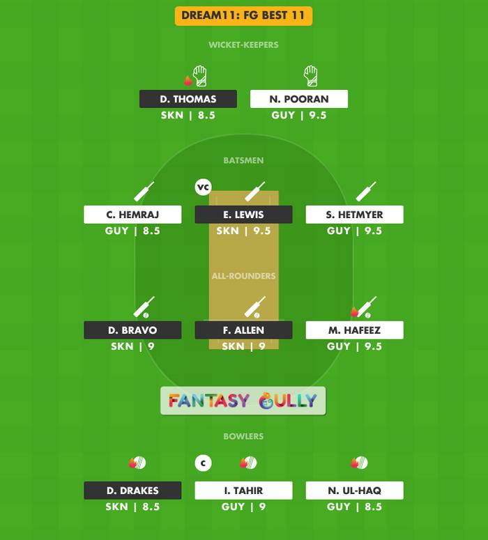 FG Best 11, SKN vs GUY Dream11 Fantasy Team Suggestion