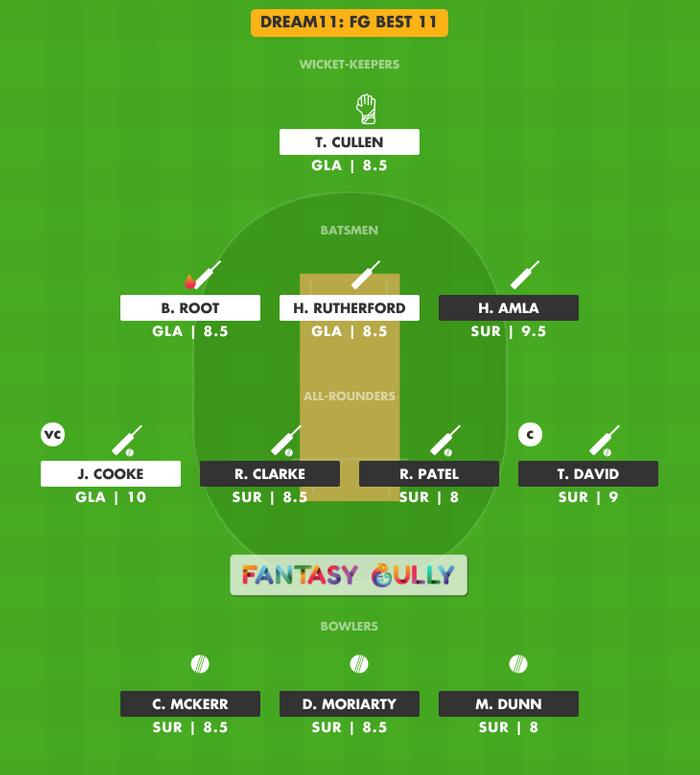 FG Best 11, GLA vs SUR Dream11 Fantasy Team Suggestion