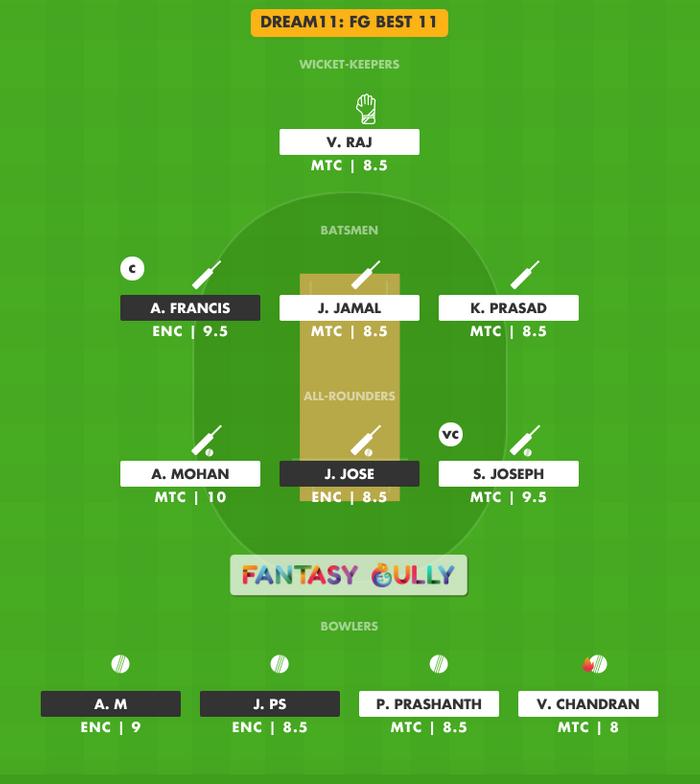FG Best 11, MTC vs ENC Dream11 Fantasy Team Suggestion
