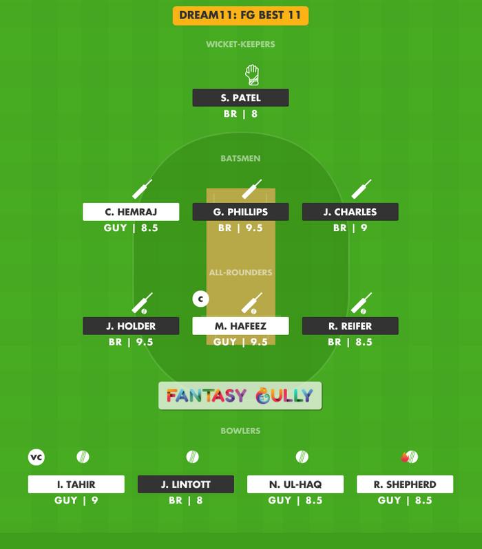 FG Best 11, GUY vs BR Dream11 Fantasy Team Suggestion