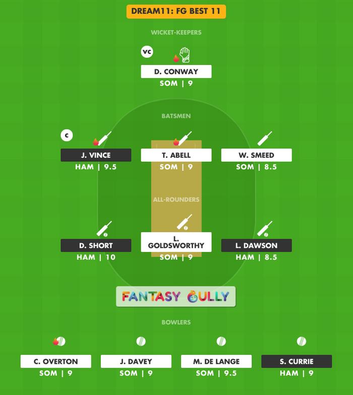 FG Best 11, HAM vs SOM Dream11 Fantasy Team Suggestion