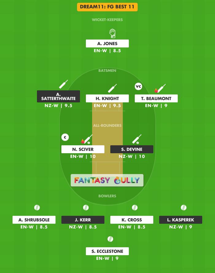 FG Best 11, EN-W vs NZ-W Dream11 Fantasy Team Suggestion