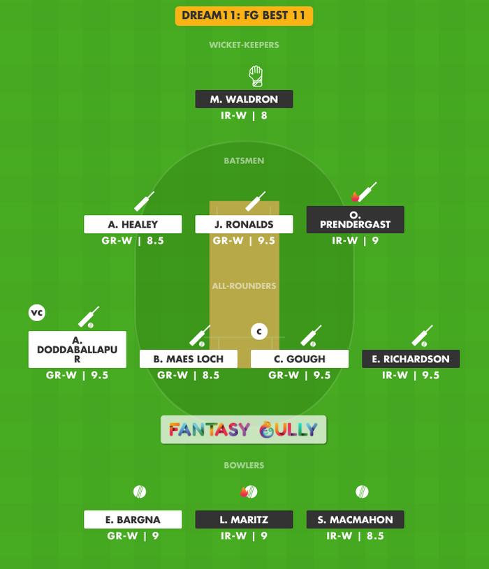 FG Best 11, IR-W vs GR-W Dream11 Fantasy Team Suggestion
