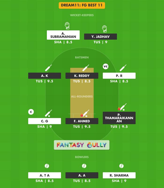FG Best 11, SHA vs TUS Dream11 Fantasy Team Suggestion