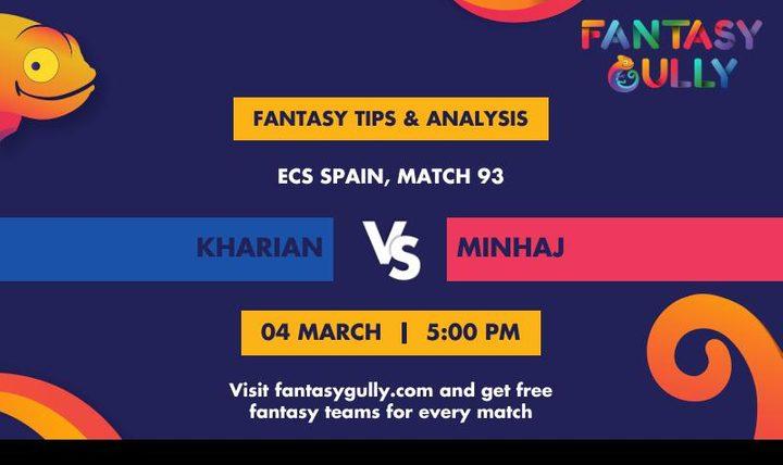 KHA vs MIN, Match 93