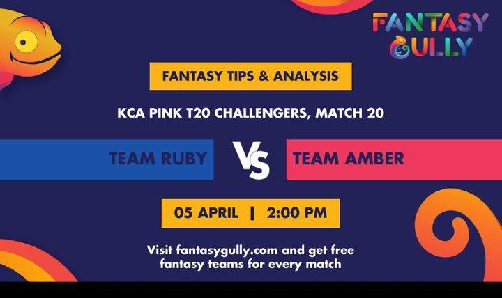 RUB vs AMB, Match 20