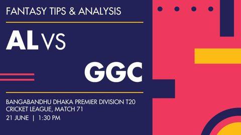 Abahani Limited vs Gazi Group Cricketers