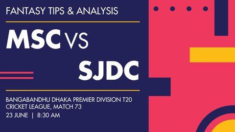 Mohammedan Sporting Club vs Sheikh Jamal Dhanmondi Club
