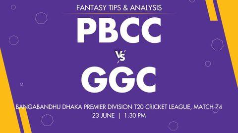 Prime Bank Cricket Club vs Gazi Group Cricketers