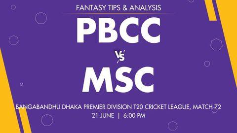 Prime Bank Cricket Club vs Mohammedan Sporting Club