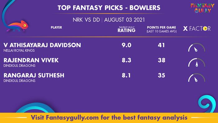 Top Fantasy Predictions for NRK vs DD: गेंदबाज