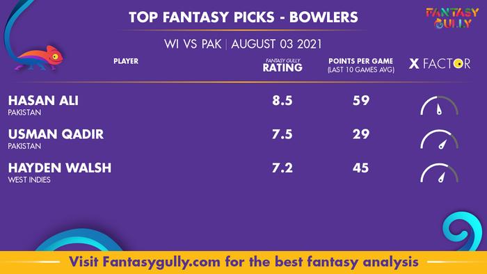Top Fantasy Predictions for WI vs PAK: गेंदबाज