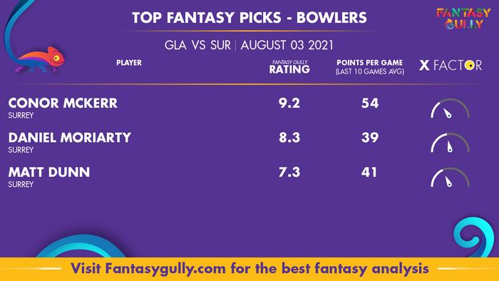 Top Fantasy Predictions for GLA vs SUR: गेंदबाज