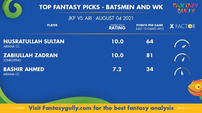 Top Fantasy Predictions for JKP vs ARI: बल्लेबाज और विकेटकीपर