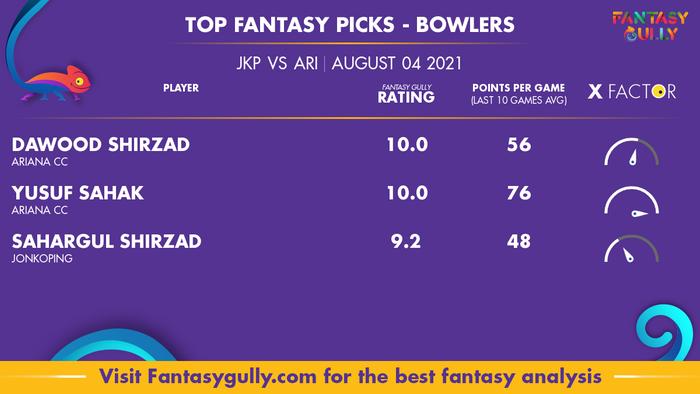 Top Fantasy Predictions for JKP vs ARI: गेंदबाज