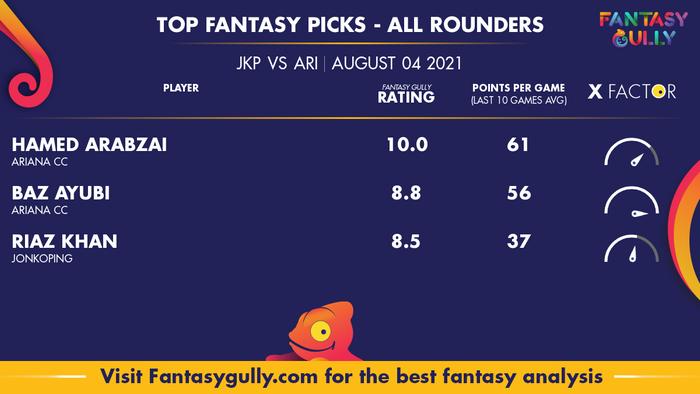 Top Fantasy Predictions for JKP vs ARI: ऑल राउंडर