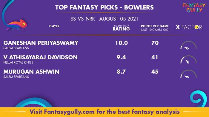 Top Fantasy Predictions for SS vs NRK: गेंदबाज