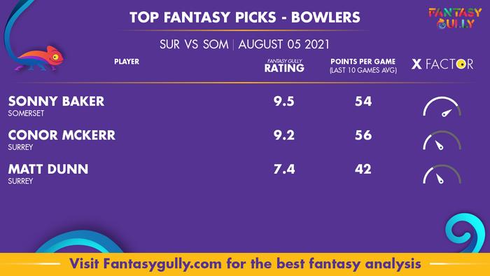 Top Fantasy Predictions for SUR vs SOM: गेंदबाज
