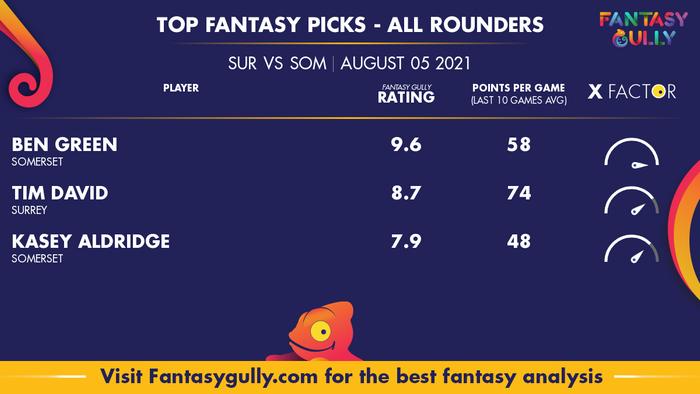 Top Fantasy Predictions for SUR vs SOM: ऑल राउंडर