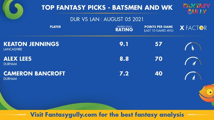 Top Fantasy Predictions for DUR vs LAN: बल्लेबाज और विकेटकीपर