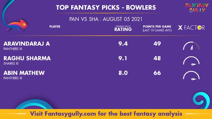 Top Fantasy Predictions for PAN vs SHA: गेंदबाज