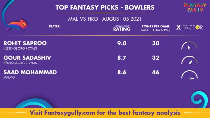 Top Fantasy Predictions for MAL vs HRO: गेंदबाज