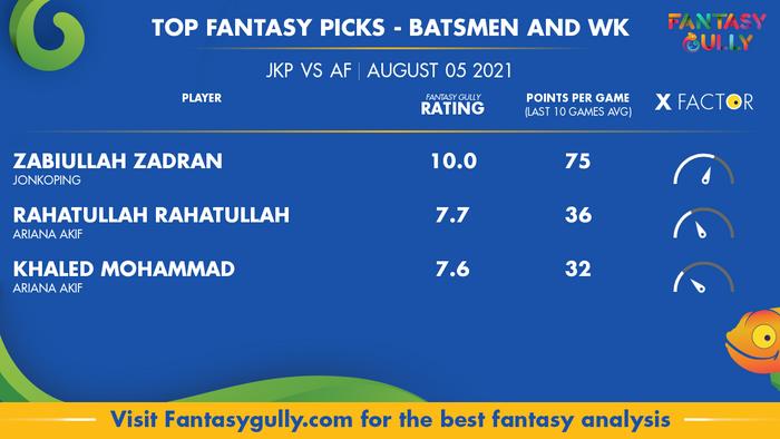 Top Fantasy Predictions for JKP vs AF: बल्लेबाज और विकेटकीपर