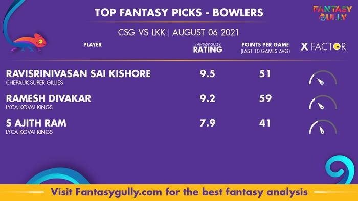 Top Fantasy Predictions for CSG vs LKK: गेंदबाज