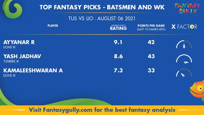 Top Fantasy Predictions for TUS vs LIO: बल्लेबाज और विकेटकीपर