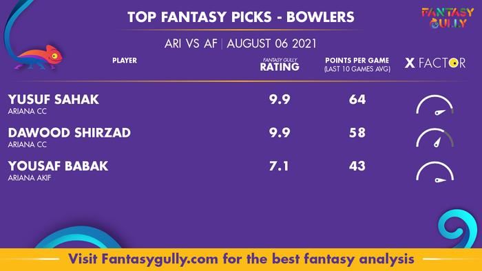 Top Fantasy Predictions for ARI vs AF: गेंदबाज