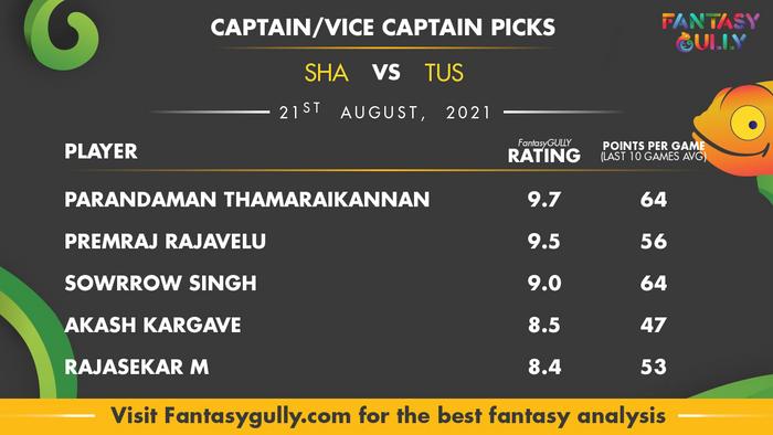 Top Fantasy Predictions for SHA vs TUS: कप्तान और उपकप्तान