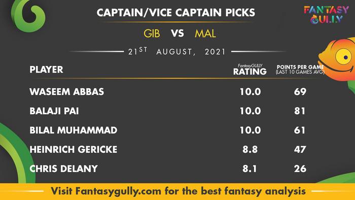 Top Fantasy Predictions for GIB vs MAL: कप्तान और उपकप्तान