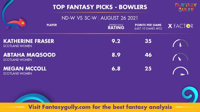Top Fantasy Predictions for ND-W vs SC-W: गेंदबाज