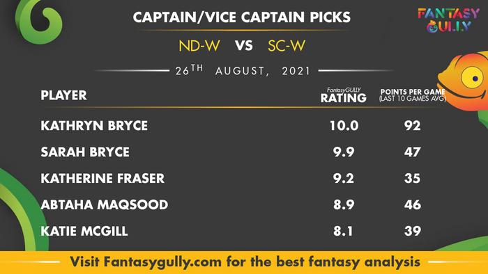 Top Fantasy Predictions for ND-W vs SC-W: कप्तान और उपकप्तान