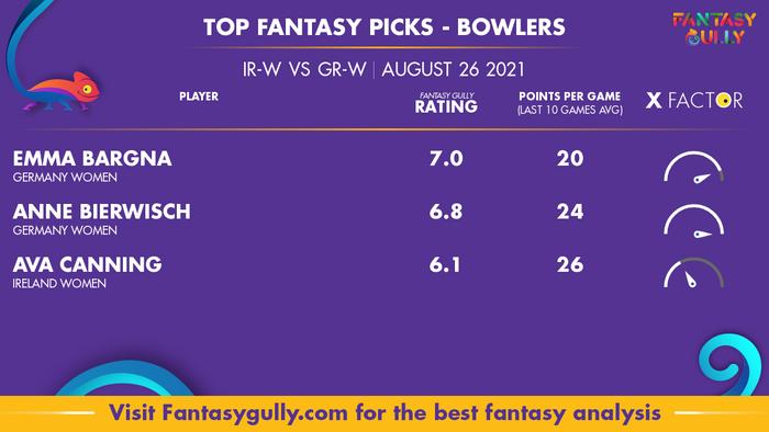 Top Fantasy Predictions for IR-W vs GR-W: गेंदबाज