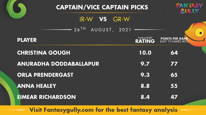 Top Fantasy Predictions for IR-W vs GR-W: कप्तान और उपकप्तान